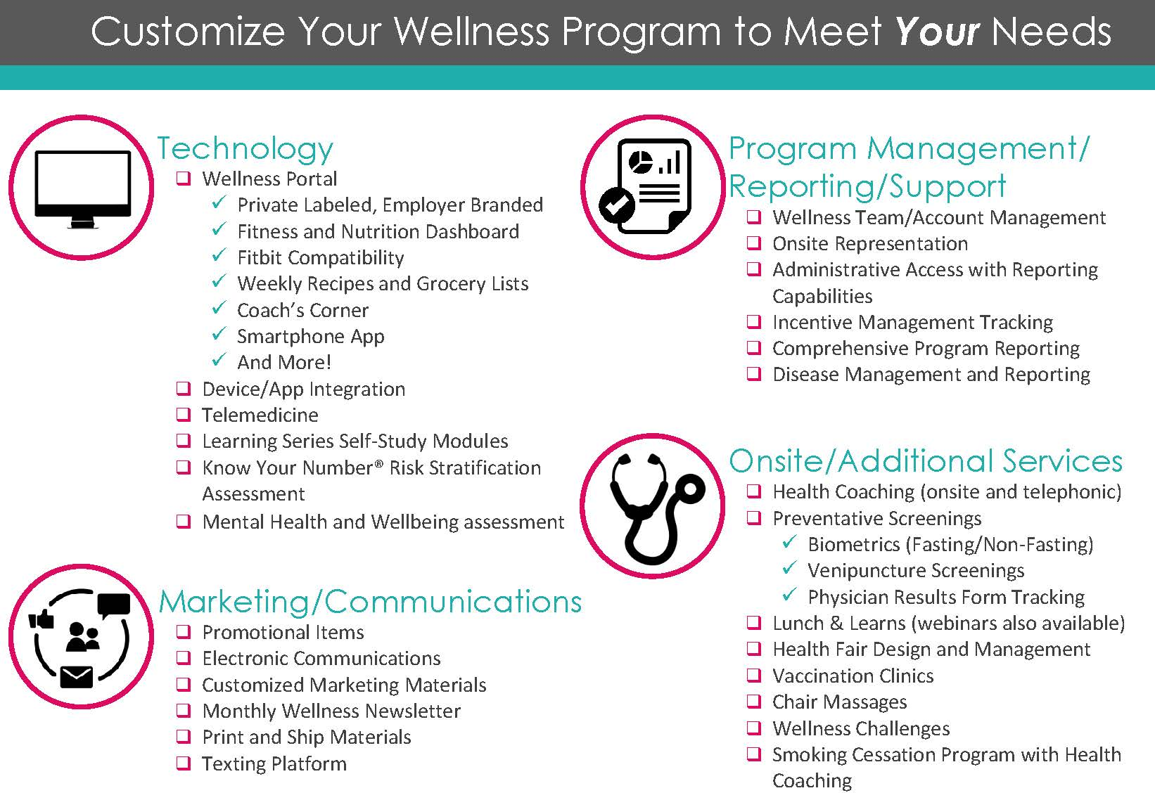 synergy employment toronto ontario employee wellness for employees participating in their corporate wellness program users have quick access to their program requirements participation incentives